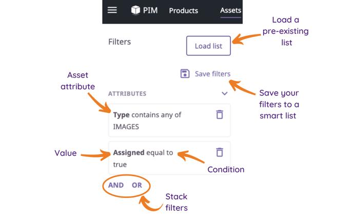 Asset filters
