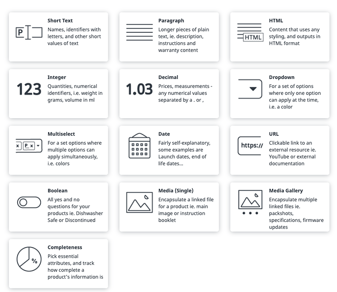 plytix attribute types overview