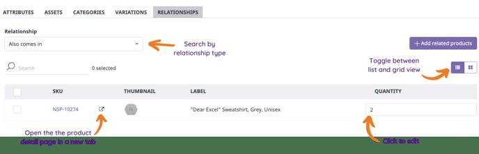 product details - relationships
